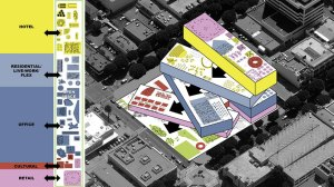 OMA santa monica plaza project is turned down