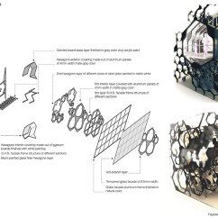 Project Team Structure Diagram Dc Motor Wiring Rojkind Architects Explore A Hexagonal Dynamic Facade With The Liverpool Department Store