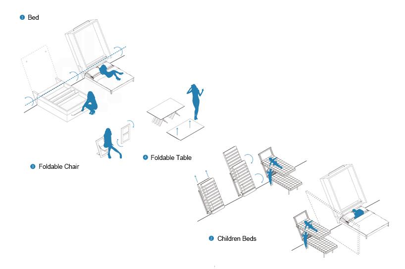 bojing qu solves shanghai urban sprawl with rotating plug