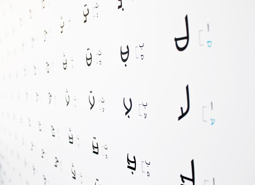 aravrit typeface's 638 hybrid letters unite hebrew and arabic