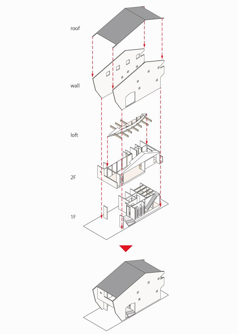 nano architects designs ship-esque urban vessel in nogata