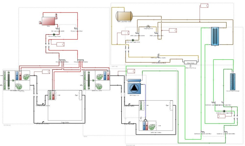 medium resolution of the proposed building hvac system