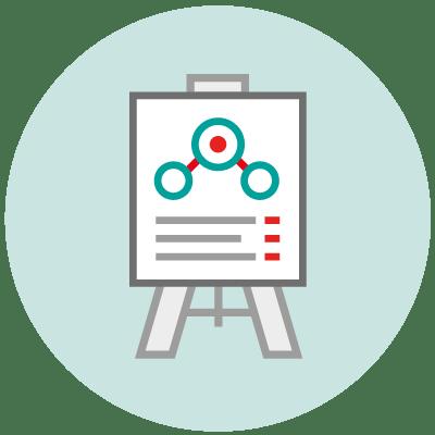 Roadmapping & Brand Strategy