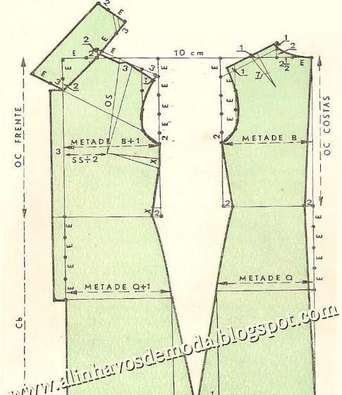 no diagrama consta o passo a passo da elaboração do molde que devem ser feitos para a confecção da roupa. Nesse caso um modelo simples de vestido sem recortes e pences.