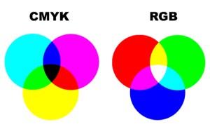 Diferenca-entre-CMYK-e-RGB