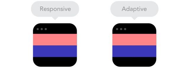 3038367-inline-i-1-9-gifs-that-explain-responsive-design-brilliantly-01responsive-vs-adaptive-copy