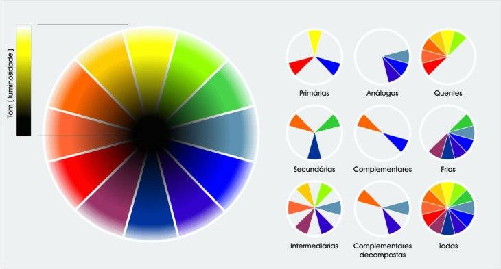disco-cromatico1