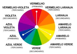 harmonia_triadica