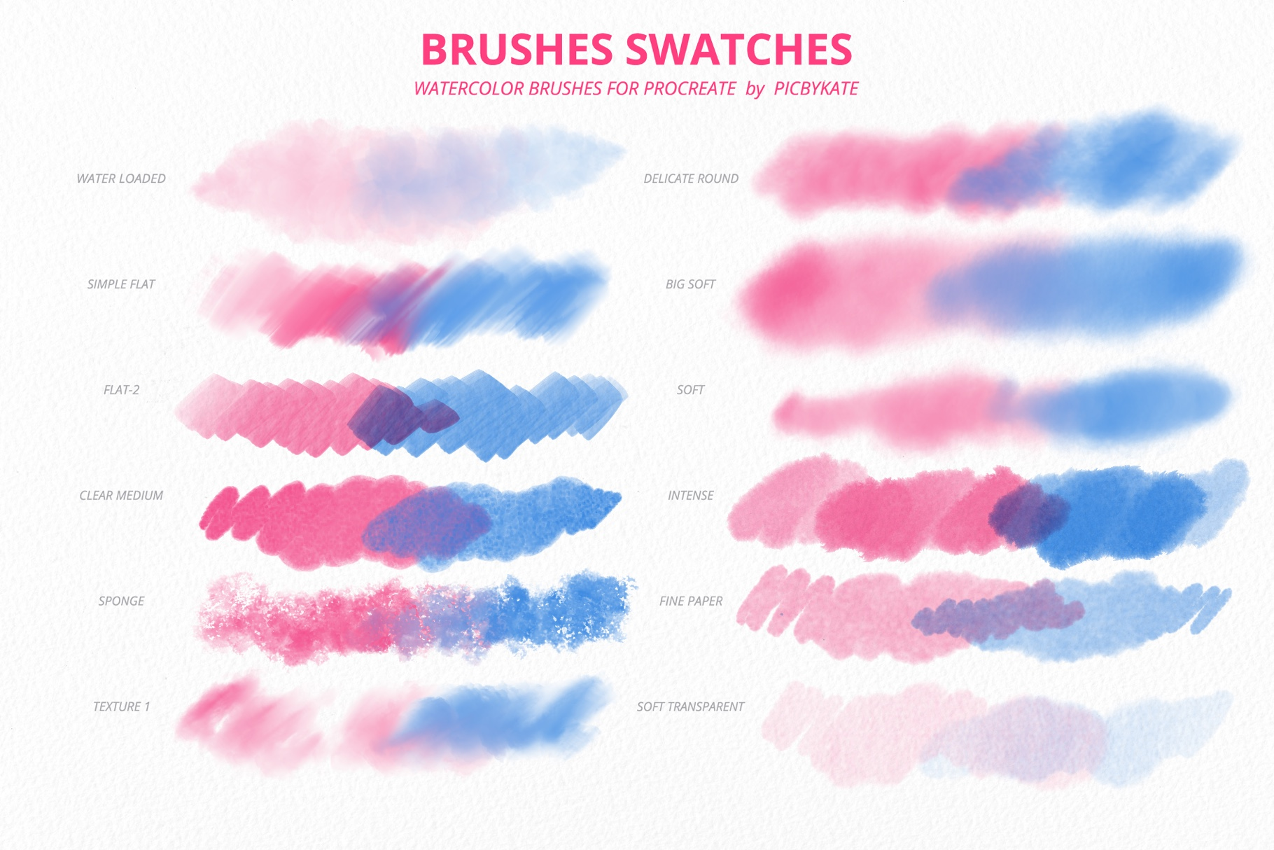 50 procreate watercolor brushes