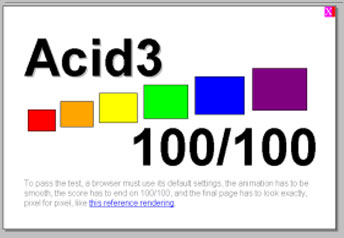 Google Chrome Acid3 Test Results