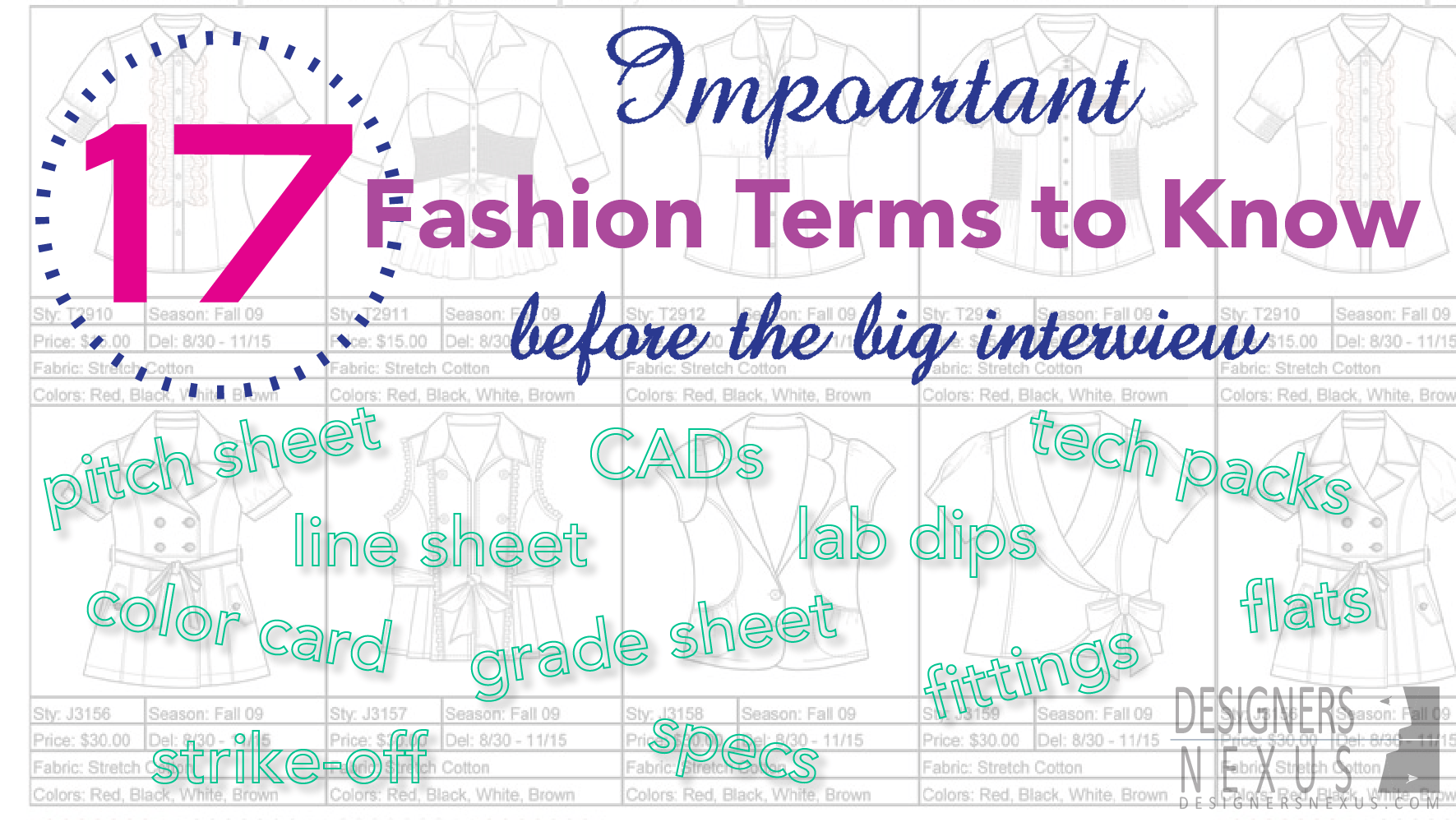 hight resolution of learning the lingo fashion terms