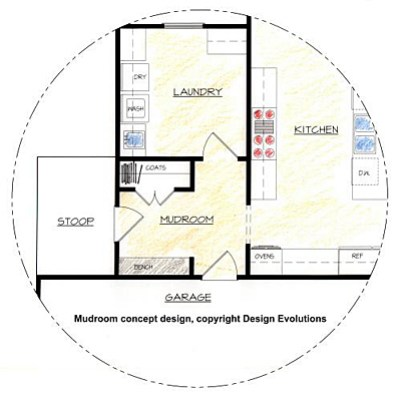 Mudrooms | Design Evolutions Inc., GA