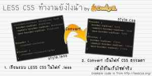 สอนวิธีใช้ LESS CSS อย่างง่าย