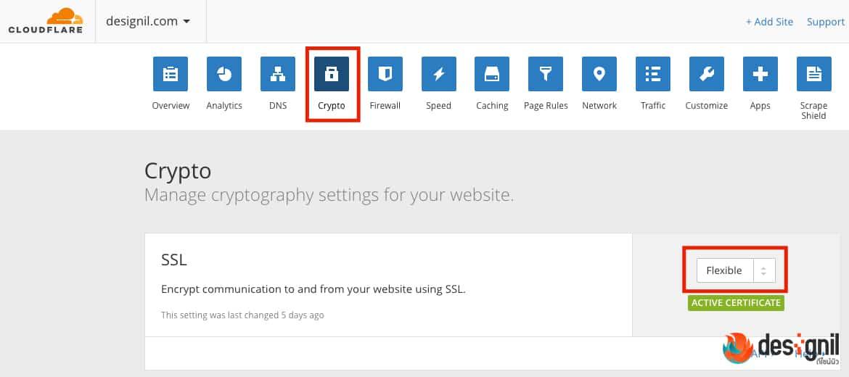 Flexible SSL Cloudflare
