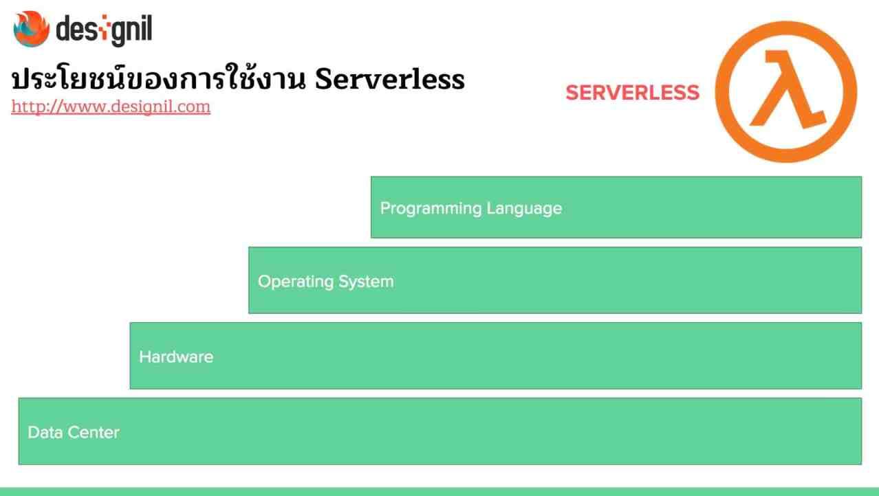 serverless-benefits.jpg