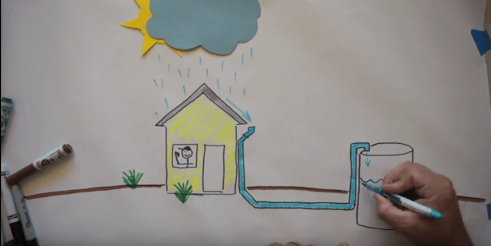 Collecting raindrops to prevent water shortage  Design Indaba