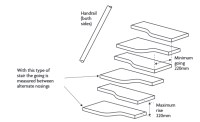 Building An Alternating Tread Staircase | Joy Studio ...