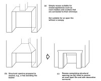 Fireplace recess - Designing Buildings Wiki