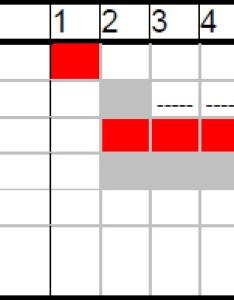 Gantt chart  also chart designing buildings wiki rh designingbuildings