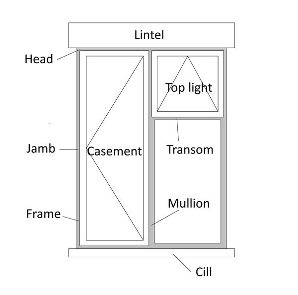 Window Designing Buildings Wiki