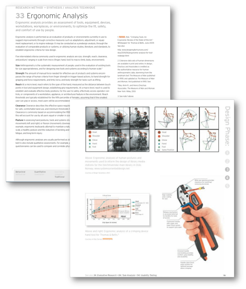 DESIGNING *for humans: Anthropometric Data & Ergonomics