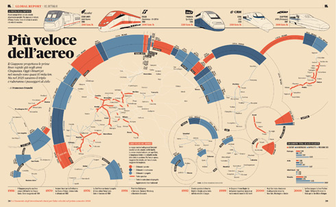infographics design is history