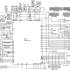 2003 Subaru Impreza Stereo Wiring Diagram How The Eye Works 93 Legacy Get Free Image About