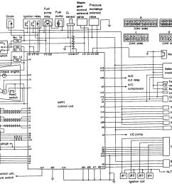 93 subaru impreza fuse box diagram images gallery [ 1280 x 1024 Pixel ]