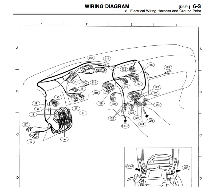 Wiring Harness Diagram For A 1995 Dodge Ram