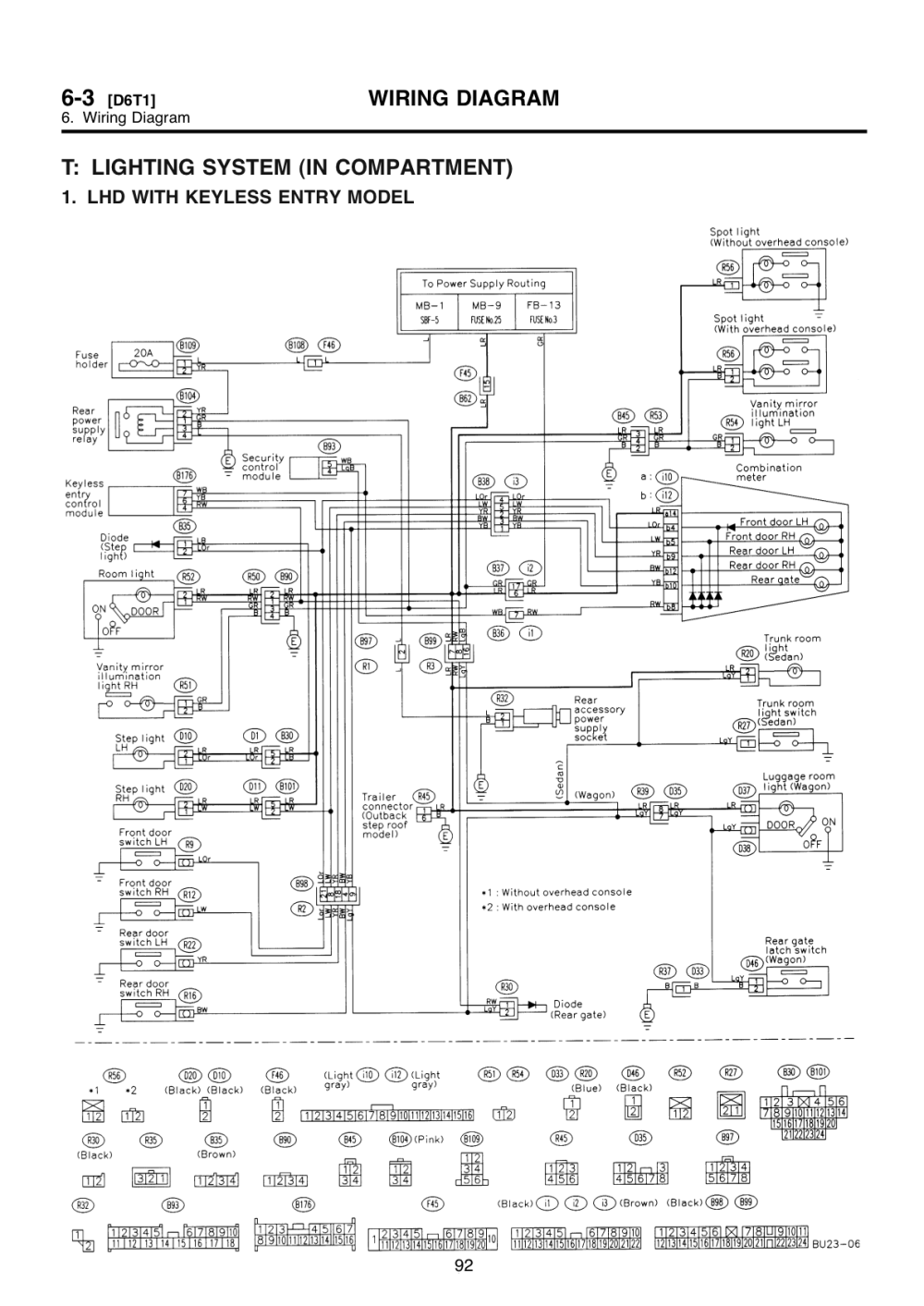 medium resolution of subaru impreza 1996 wiring harness diagram wiring library subaru impreza car 1997 subaru impreza stereo color wiring diagram