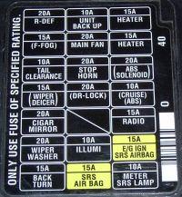 2001 Subaru Outback Fuse Diagram, 2001, Free Engine Image ...