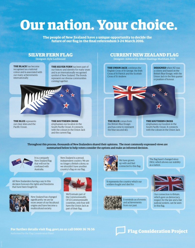ResizedImage11711491-govt-nz-infographic-referendum-2-rev1