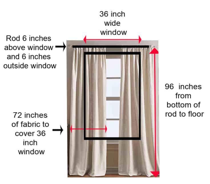 window measuring