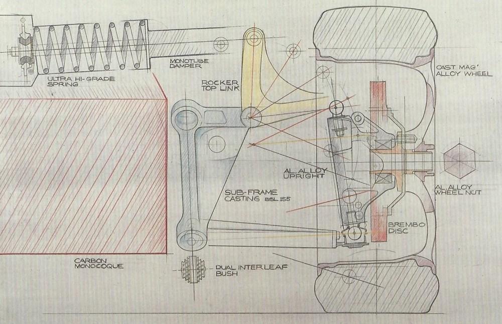 medium resolution of mclaren f1 sketch suspension