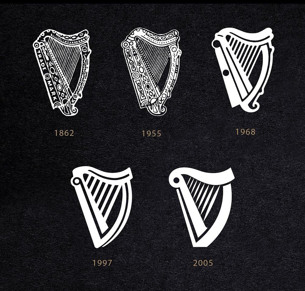 Guinness-identity-4-logo-history