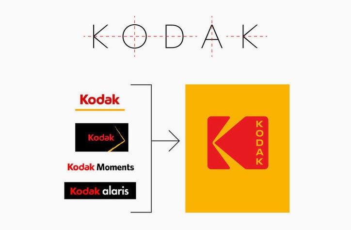 kodak-rebrand-work-order