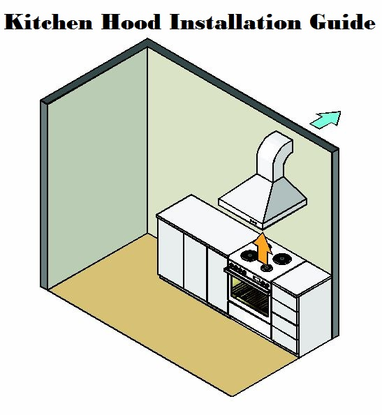 Kitchen Hood Installation In 7 Easy Steps   [WITH Video Instructions]