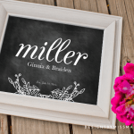 Customizable Family Name Print