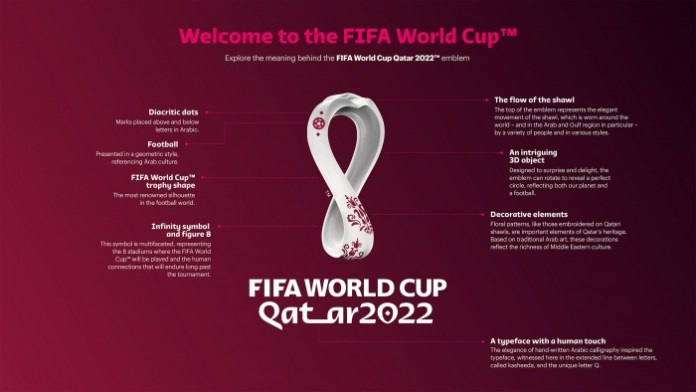 FIFA presents official emblem for the 2022 World Cup in