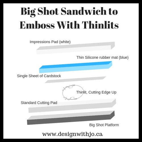 how to emboss with thinlit dies