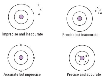Selection Tips for Motors for Microscope Stages