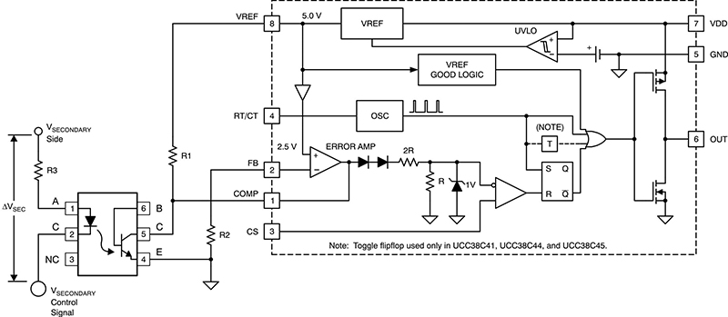 Feedback Loops Using Integrated Circuit Error Amplifiers