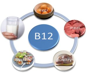 B12: Boost or Bust!