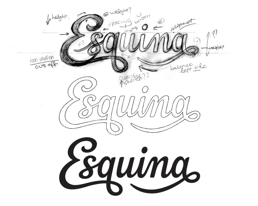 How To Create A Font: Tips And Tools To Use