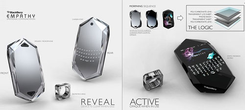 Blackberry Empathy Cell Phone Concept 3