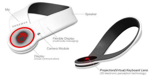 Finger Touching Wearable Mobile Phone 2
