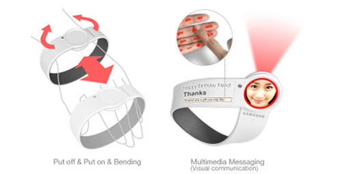 Finger Touching Wearable Mobile Phone 3