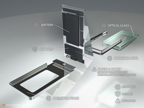 LINC Concept Phone 2