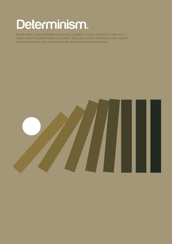 determinism minimalist graphic design poster