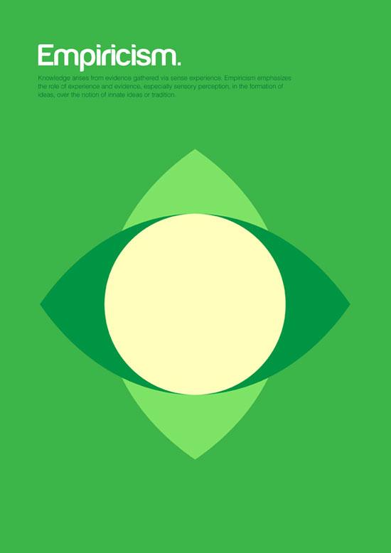 empiricism minimalist graphic design poster